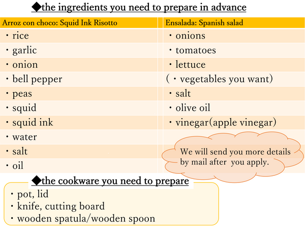 ingredients and cookware you need to prepare