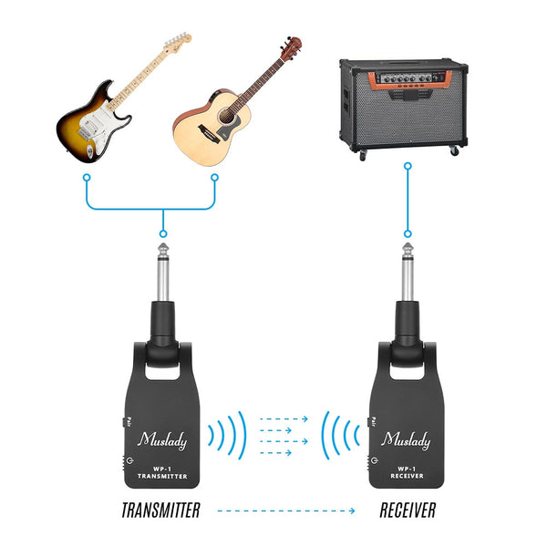 Wireless Guitar Amplifier - xtalbox