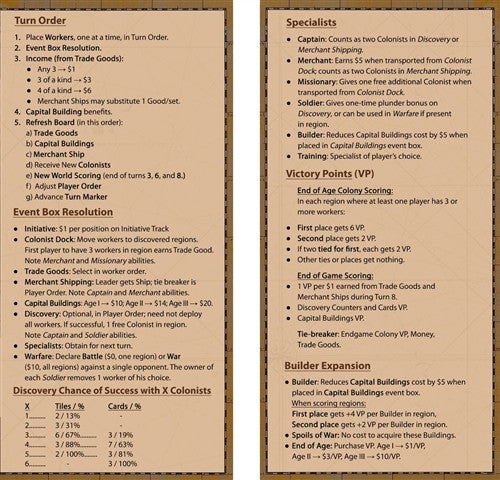Glenn Drover's Empires: Age of Discovery - Player Reference Cards (3)