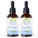 Bronchitix Tincture