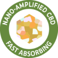 Nano Amplified CBD Fast Absorbing