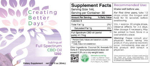 Nano-CBD Full Spectrum Oil 1250MG Fact