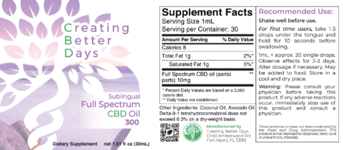 Nano-CBD Full Spectrum Oil 300MG Fact