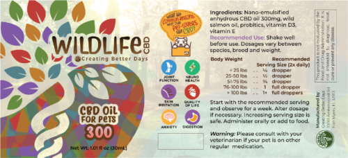 Nano CBD Oil for Pets 300mg Facts