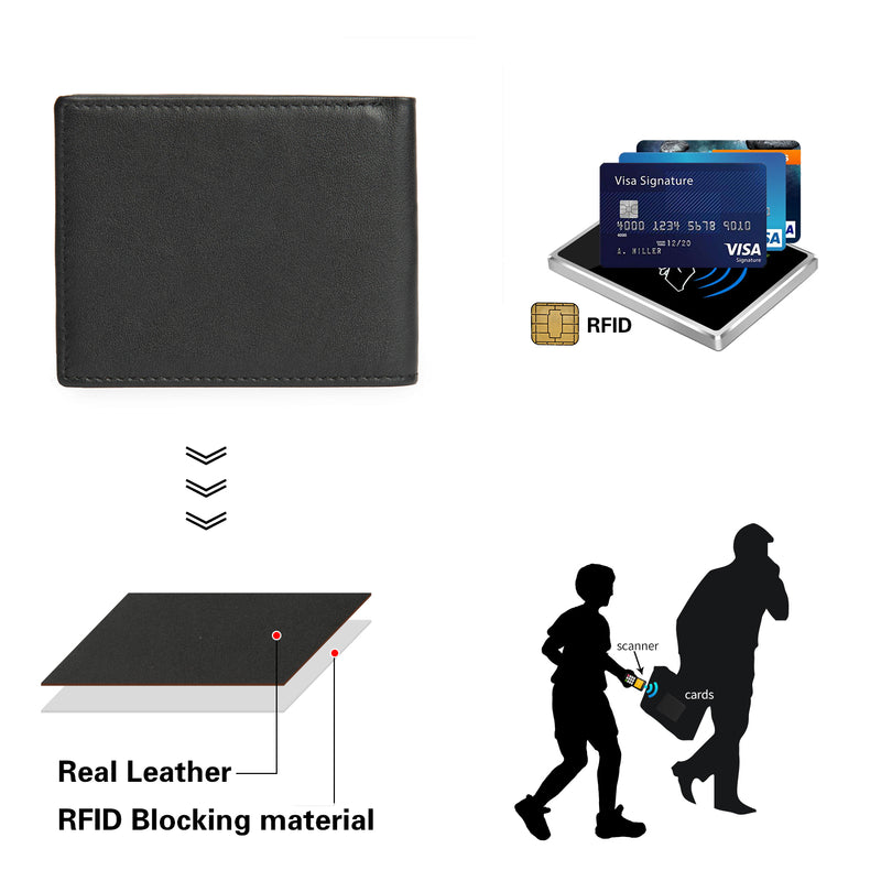 Polare RFID Blocking Genuine Leather Slim Bifold Wallet (Black, RFID Blocking)