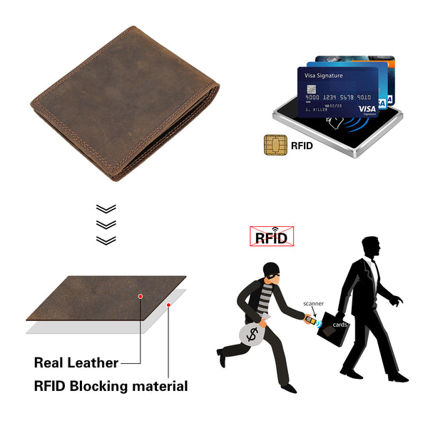 Polare RFID Blocking Cowhide Leather Bifold Wallet with 2 ID Windows (RFID Blocking)