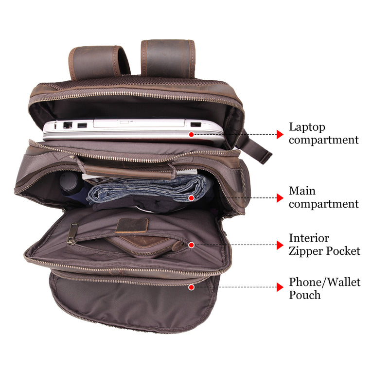 Polare Leather Multi-Functional Backpack Stool Combo (Inside)