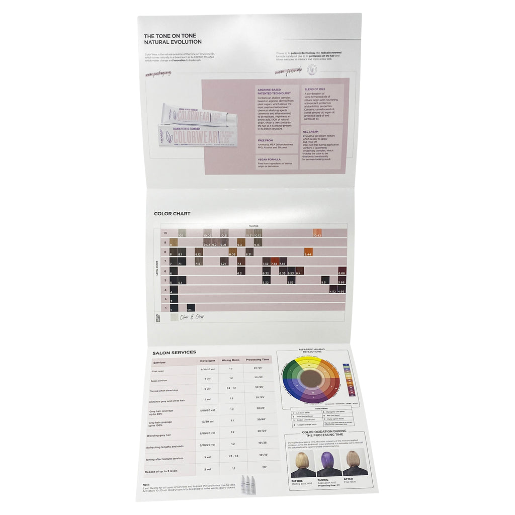 Color Wear Technical Wall Chart
