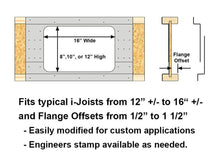 "Load image into Gallery viewer, Skyline Building Solutions I-Joist Web Reinforcer Repair Kit - Fits 12, 14"", and 16"" with 1/2"", 1"", and 1 1/2"" web to flange offset, allows HVAC and plumbing runs"