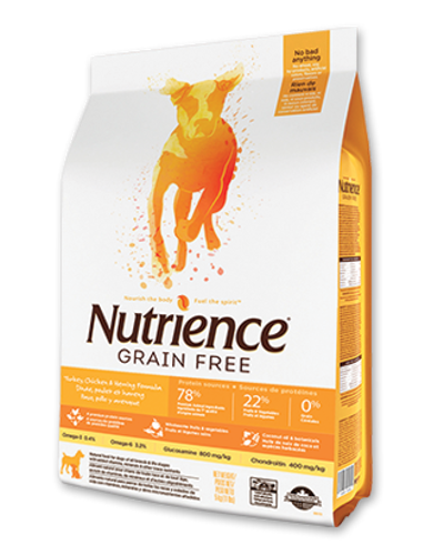 Nutrience Grain Free Turkey, Chicken & Herring Dog Dry Food (2 Sizes) | Waggymeal Online Pet Store Malaysia