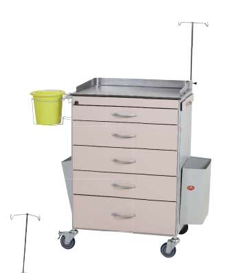 Medicine and Treatment Trolleys