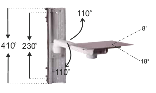 Elit Connection Type Horizontal Rail Clamp