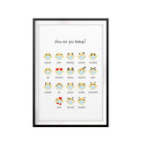 Emotions & Faces UNFRAMED Print Emoji Wall Art