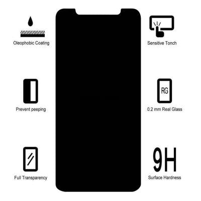 New Privacy Tempered Glass Screen Protector For Samsung - Pkgator