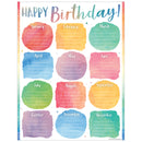 "WATERCOLOR HAPPY BIRTHDAY CHART 17"" X 22"""