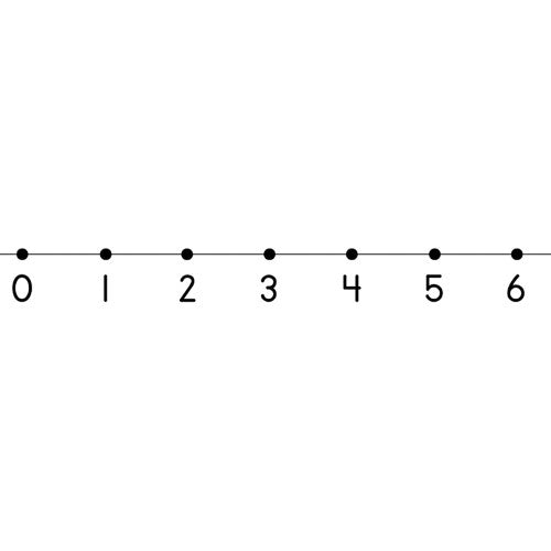 0-20 NUMBER LINE - TRADITIONAL DESK TAPE