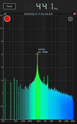A440 Spectrum Analysis
