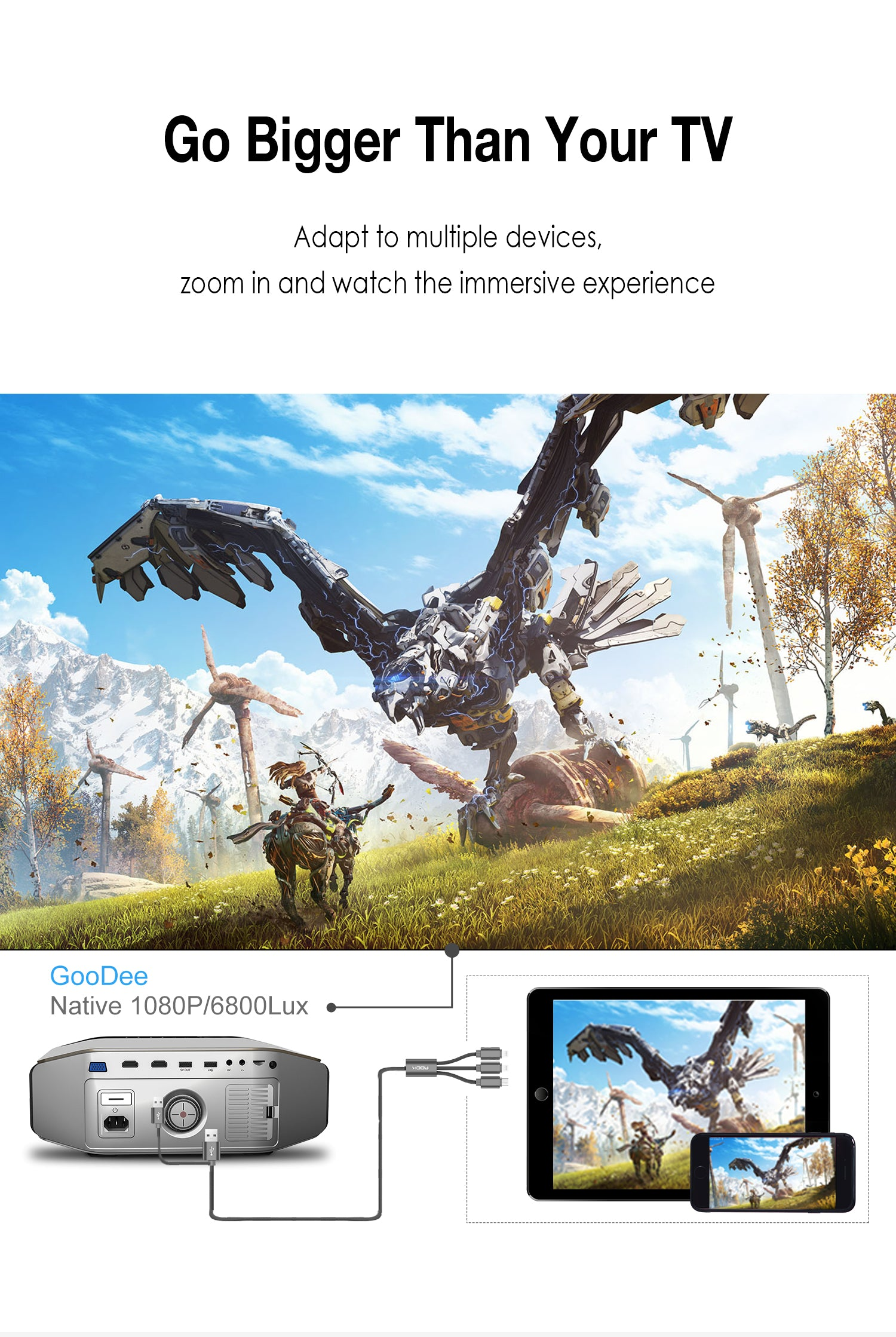 GooDee YG620 Newest LED Video Projector | Contrast 7000:1 | Native 1080P Projector