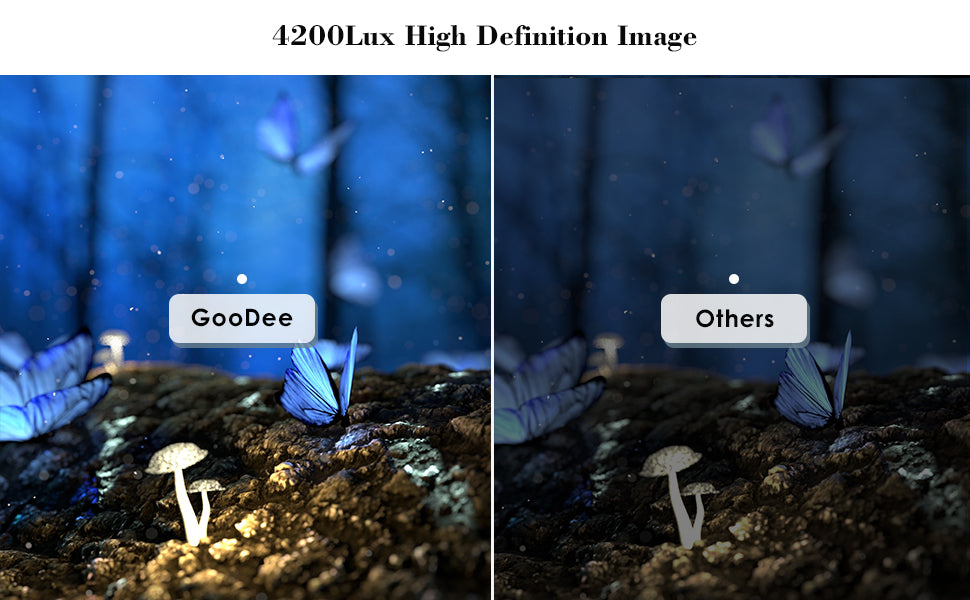 Goodee YG601 1080p Projector High Definition