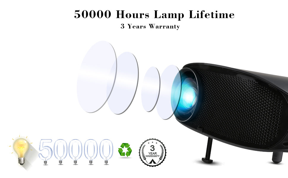 Goodee YG601 1080p Projector 50000 Hours Battery life span