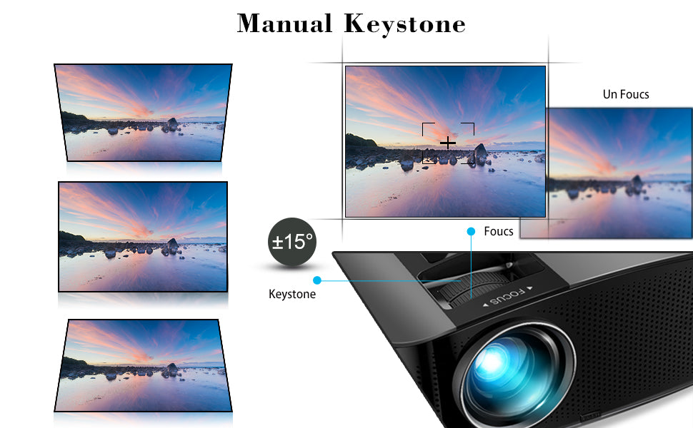 Goodee YG601 1080p Projector manual keystones