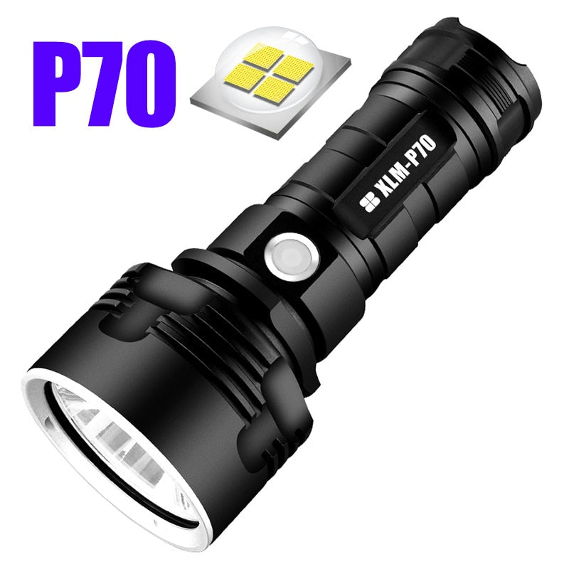 Tactical Torch™ Flashlight - Sparbi.com
