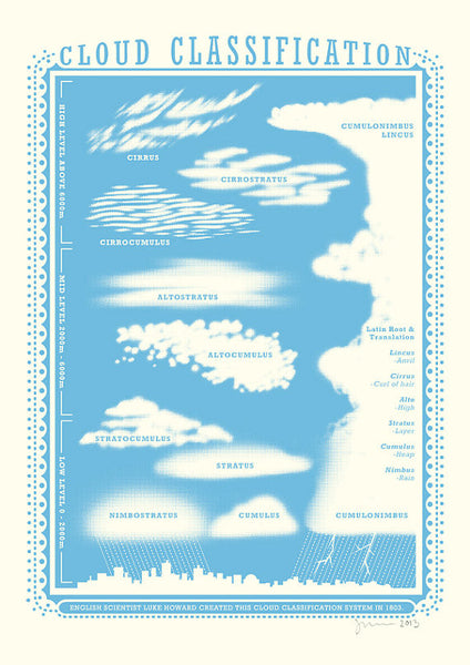 CLOUDS screen print poster by James Brown