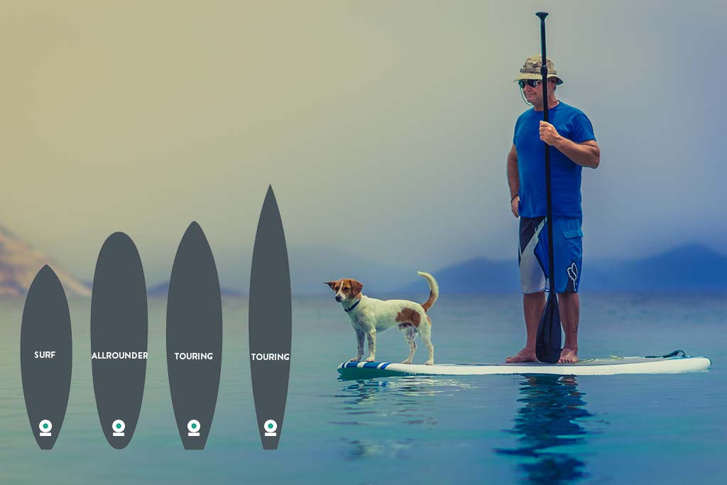 The four main styles of SUP Boards
