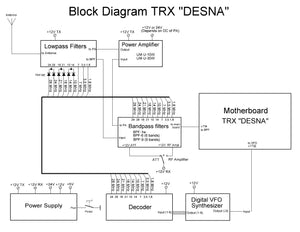 "Amateur Transceiver ""DESNA"""