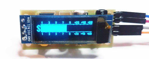 The Digital mini S-meter