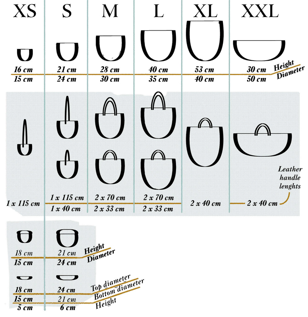 Size chart for Kiondo baskets