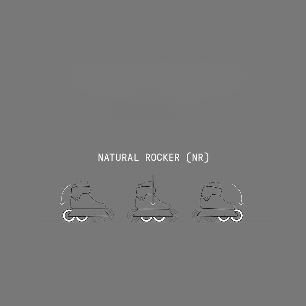 Natural Rocker (NR) explained.