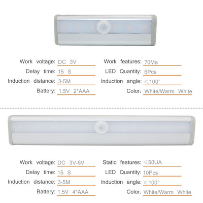 Under Cabinet PIR Motion SensorOn/Off  LED Lights
