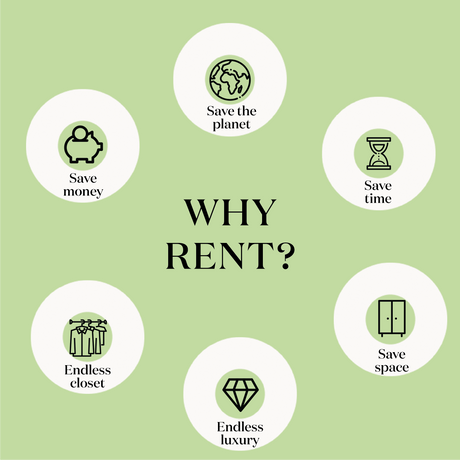 Why Rent? You ask ...