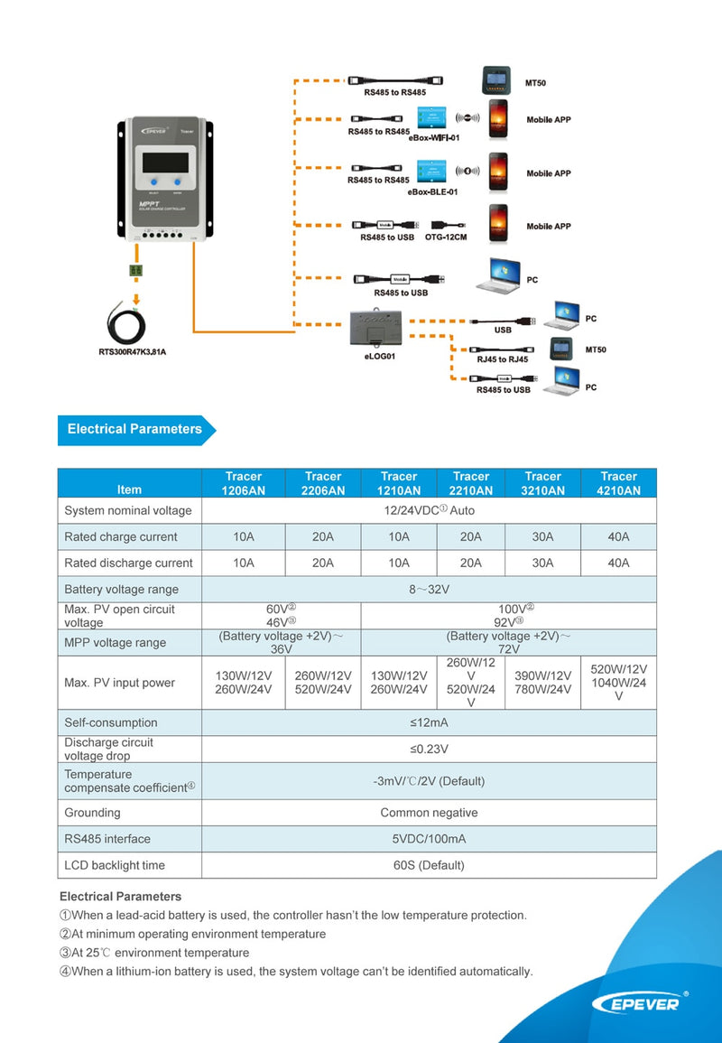 Tracer-AN Series (10-40A) MPPT Charge Controller 12/24VDC 10-40A