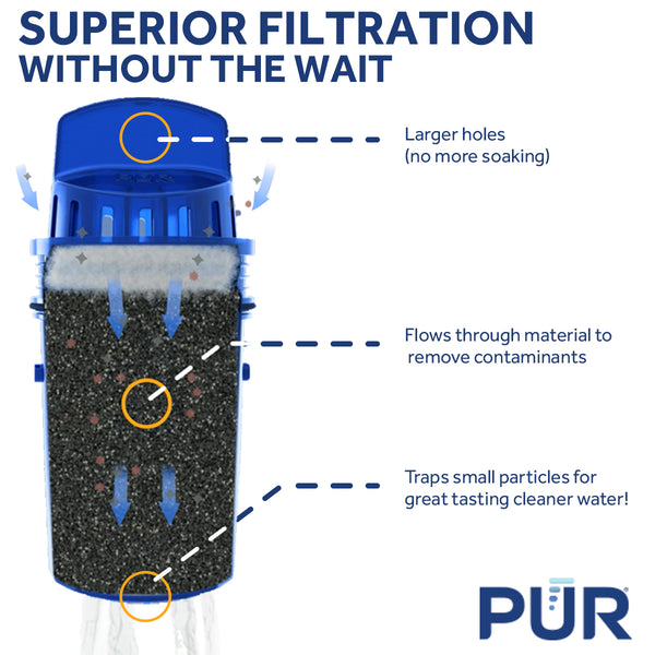 PUR Classic Water Dispenser - Going Off Grid