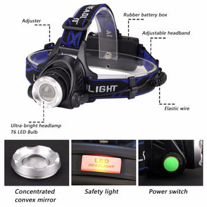 Led Zoom-able Headlamp 5000 LM - Going Off Grid