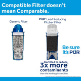 PUR Ultimate Water Filter - Going Off Grid