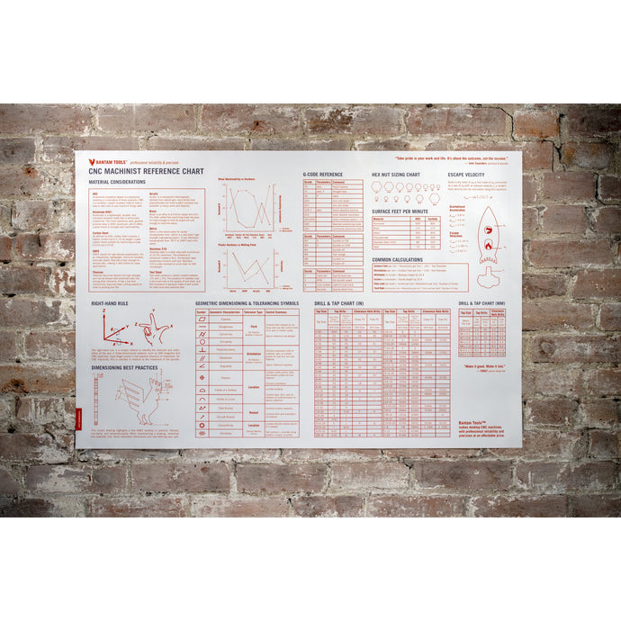 Get all your CNC reference materials in one place with this Bantam Tools Machinist Wall Chart.