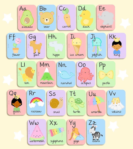 Alphabet Flashcards for Toddlers