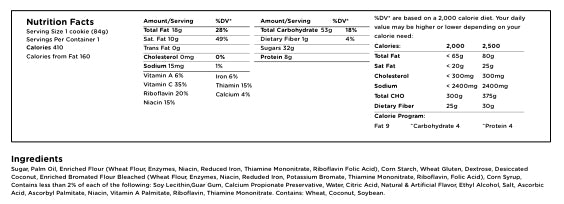 Nutritional contents of the food pack