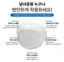 Load image into Gallery viewer, Miso KF94 Large White Mask 100pcs