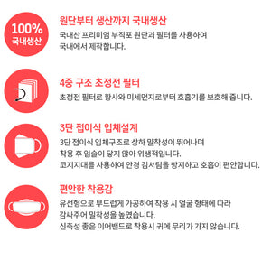 [English Ver.] Goodday KF94 Mask Large 50pcs + Small 50pcs