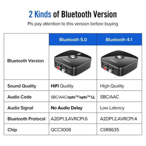 RCA Bluetooth 5.0  Audio Receiver
