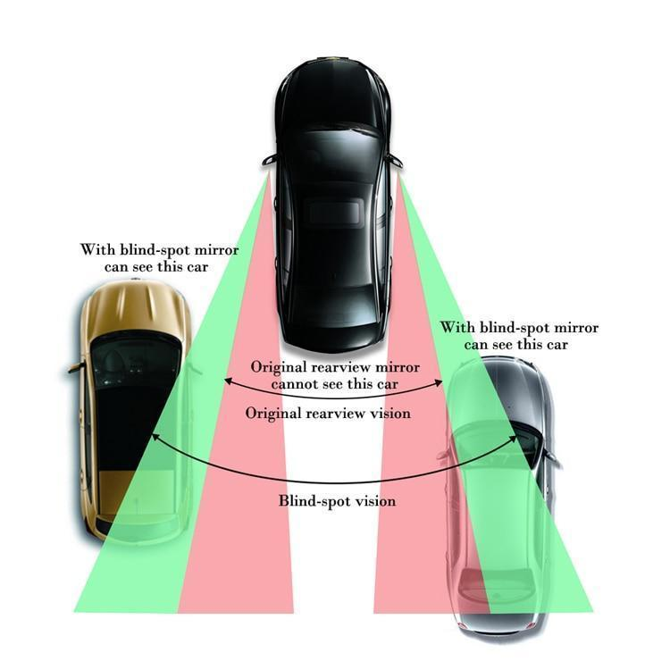 Blind Spot Mirror for Cars