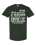 Never Underestimate a Teacher Coronavirus T-Shirt
