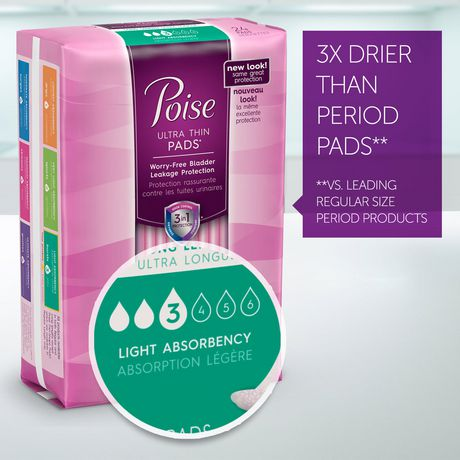 Poise Ultra Thin Incontinence Pads, Light Absorbency
