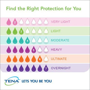 TENA Incontinence Pads for Women, Overnight, 48 Count