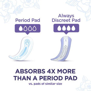 Always Discreet, Incontinence Pads, Ultimate Overnight, Long Length