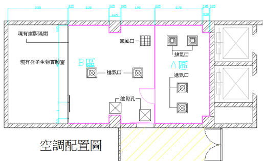 冷氣設計及工程 空調配置圖 air conditioning system and design location air conditioner